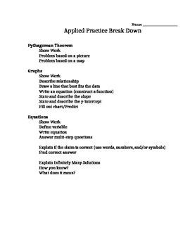 ISTEP Applied Break Down 8th grade