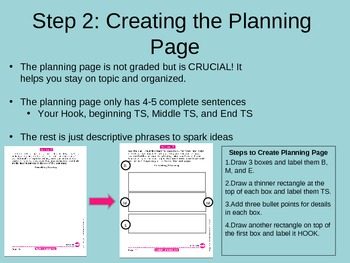 ISTEP Writing powerpoint