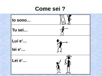 ITALIAN: COME SEI TU ? (GLI AGGETTIVI)