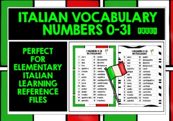 ITALIAN NUMBERS 0-31 REFERENCE SHEET