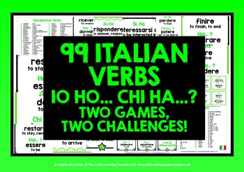 ITALIAN VERBS (1) - I HAVE, WHO HAS? 2 GAMES, 2 CHALLENGES!