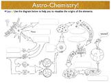 The Nucleus & Big Bang Summary (eyeLEARN Printable & Digital Worksheets)