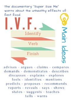 IVF Summary Sentence - Poster