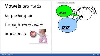 IWB Big Book - Alphabet, Letters, Sounds, Consonants, Vowels, Words, Sentences