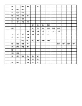 IXL Chart for 4th Grade ELAR TEKS