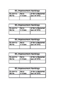IXL Improvement Rankings