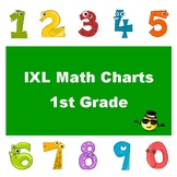 IXL Math Progress Charts for 1st Grade