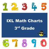 IXL Math Progress Charts for 3rd Grade