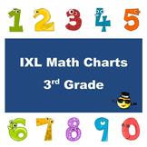 IXL Math Progress Charts for 3rd Grade