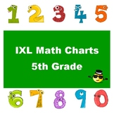 IXL Math Progress Charts for 5th Grade