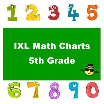 Ixl Math Progress Charts For 5th Grade By The Arnett Gazette Tpt