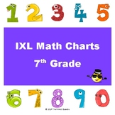 IXL Math Progress Charts for 7th Grade