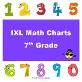 IXL Math Progress Charts for 7th Grade