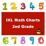 IXL Math Progress Charts for 2nd Grade