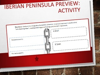 Iberian Peninsula Lesson Plan