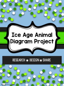 Ice Age Animal Diagram Project