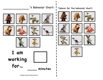 Ice Age Token Behavior Chart!