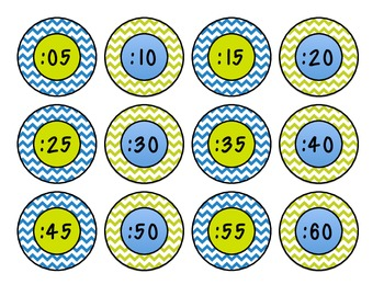 Ice Blue and Lime Chevron Analog Clock Rounds