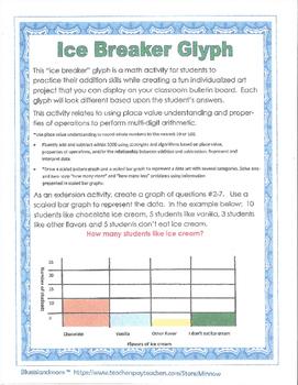 Ice Breaker Glyph