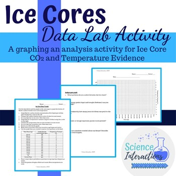 Ice Core Data and Trends