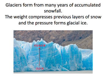 Ice Core Lesson and Lab