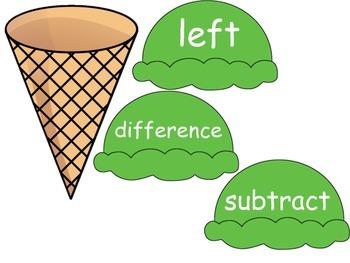 Ice Cream Addition and Subtraction Vocabulary