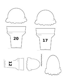 Ice Cream Cone Math