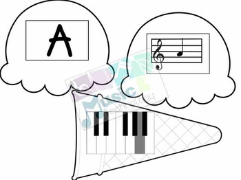 Ice Cream Cone Piano Keys Review