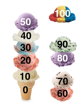 Ice Cream Cone Skip Counting by 10's Freebie