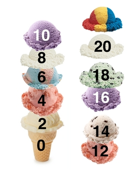 Ice Cream Cone Skip Counting by (even) 2's Freebie
