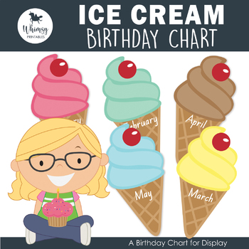Ice Cream Cone Themed Birthday Chart and Birthday Certificate