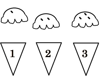 Ice Cream Counting