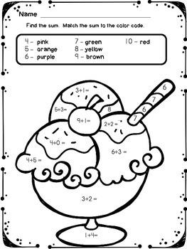 Ice Cream Delight - Addition and Subtraction Practice