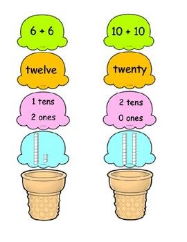 Ice Cream Equations