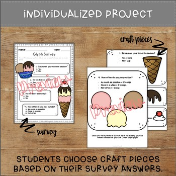 Ice Cream Glyph Summer Activity