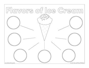 Ice Cream King - one Word Family Poem of the Week - Long Vowel O Fluency Poem