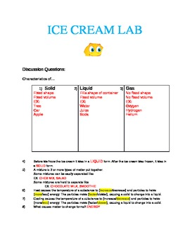 Ice Cream Lab Lesson Plan