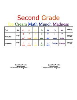 Ice Cream Math Facts Single-Digit Addition