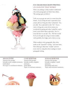 Ice Cream Paragraph Writing {Easy Analogy to Get Kids Writing!}