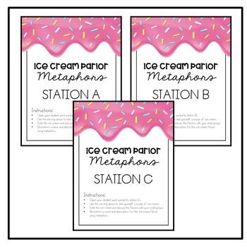 Ice Cream Parlor Figurative Language - A Metaphor Activity