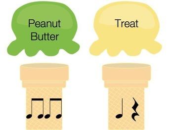 Ice Cream Rhythm Match, Ti-ti Ta