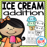 Ice Cream Scoops: Addition