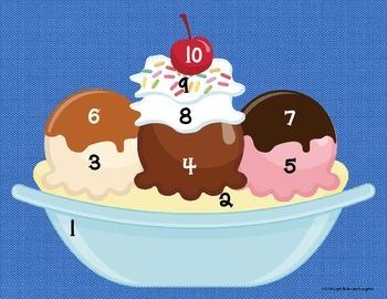 Ice Cream Sundae Shop - A Classroom Incentive Program