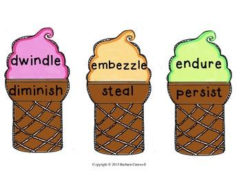Ice Cream Synonyms