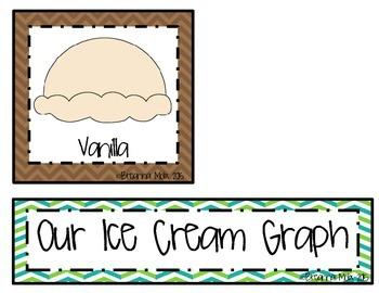 Ice Cream Taste Test Graphing!