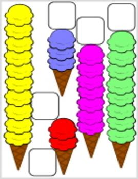 Ice Cream Thematic Unit