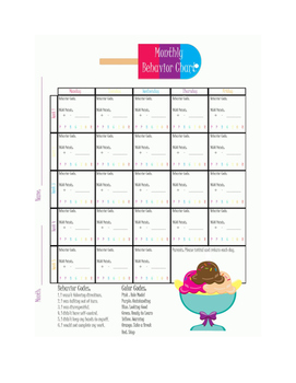 Ice Cream Theme - Monthly Behavior Chart
