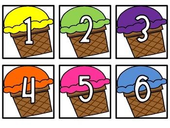 Ice Cream Themed Classroom Mini Pack