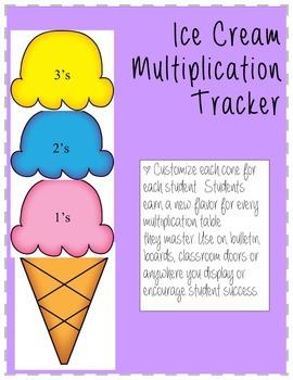 Ice Cream Tracker - Multiplication