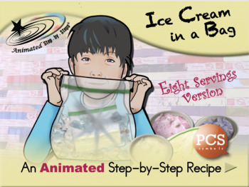 Ice Cream in a Bag (eight servings) - Animated Step-by-Step Recipe PCS Symbols